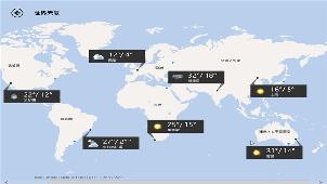 全球天气预报大全