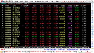 中投证券超强版专题