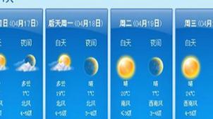 臨沂天氣專題