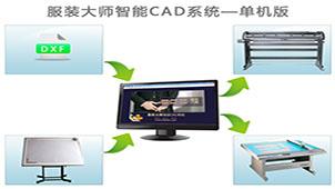 服装cad软件