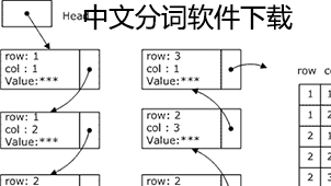 中文分词软件下载