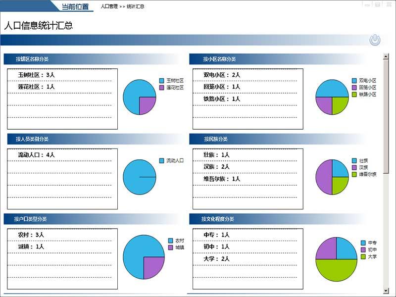 流动人口管理系统