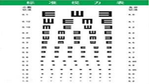 视力对照表