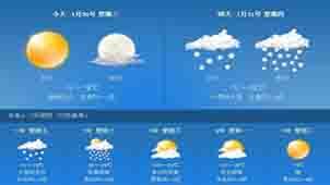 城市天气预报大全