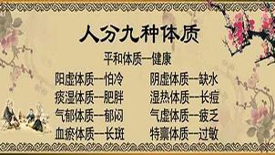 中医体质测试专题