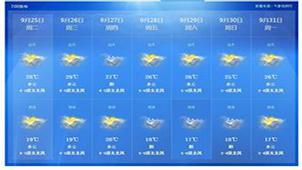 腾讯天气预报