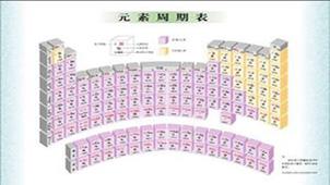 化学周期表大全