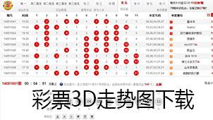 彩票3D走势图下载