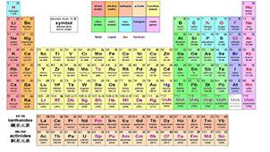 化学元素表专题