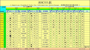 ASCII码专题