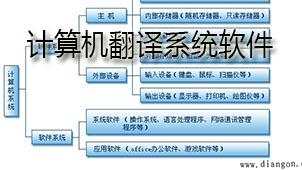 外语学习软件下载