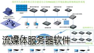 流媒体服务器软件下载