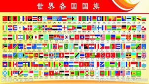 世界各国国旗大全