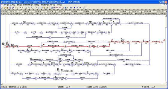 双代号网络图