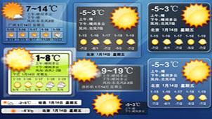桌面天气秀专题