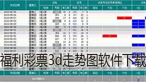 福利彩票3d走势图软件下载