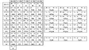 日语五十音图专题