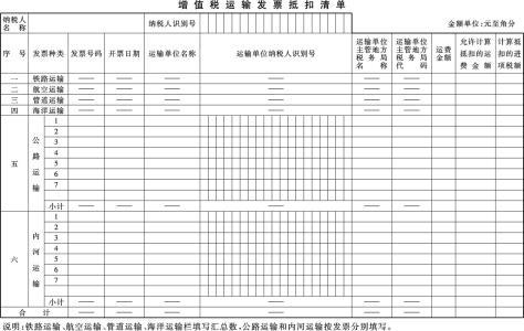 增值税运输发票抵扣清单打印程序