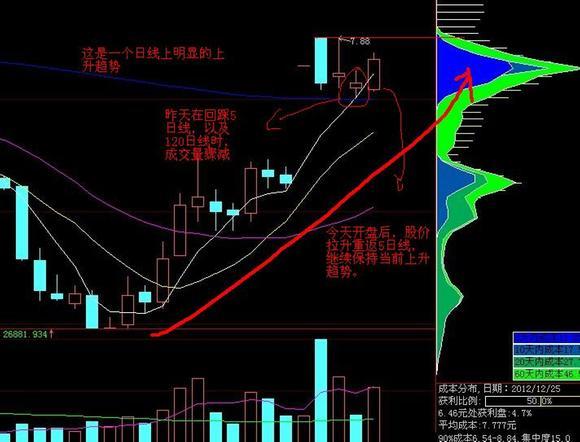 向日葵股票机械交易系统