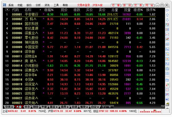 国融证券通达信超强版