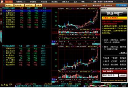 证券之星财富版行情分析软件