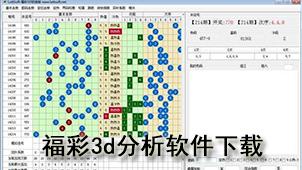 福彩3d分析