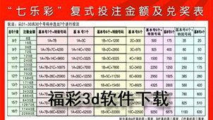 福彩3d软件下载