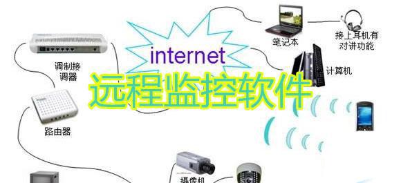 网络远程监控
