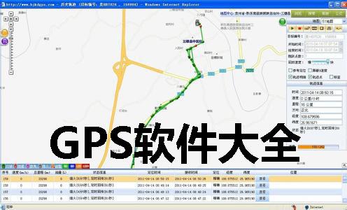 GPS软件大全