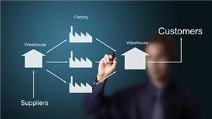 供应链管理系统专区