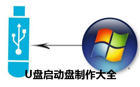 u盘启动盘制作视频,优启通u盘启动盘制作工具全功能bios+uefi