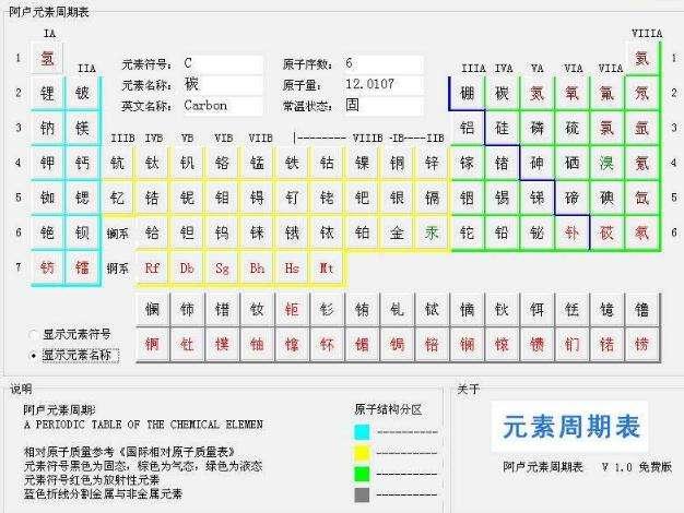 阿卢元素周期表