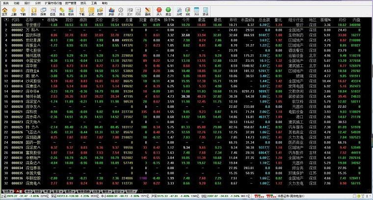 华泰证券分析交易系统Ⅰ