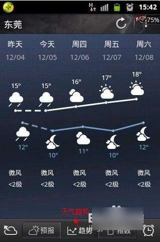 天气通趋势