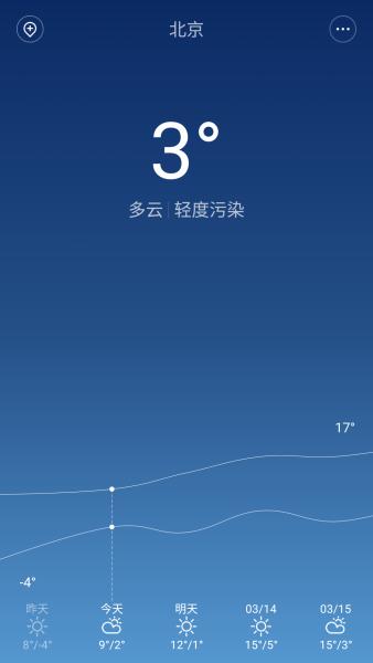 小米天气【MIUI天气】