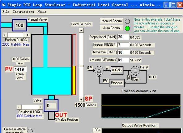 仿PID温度控制软件(Simple PID Loop Simulator)