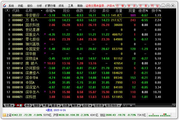 宏信证券通达信合一版(原和兴证券)