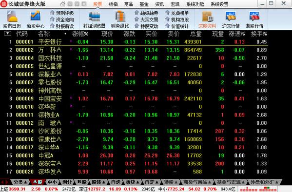 长城证券烽火版
