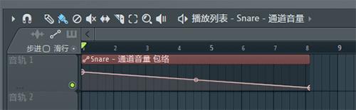 FL Studio(水果皇冠娱乐网址)
