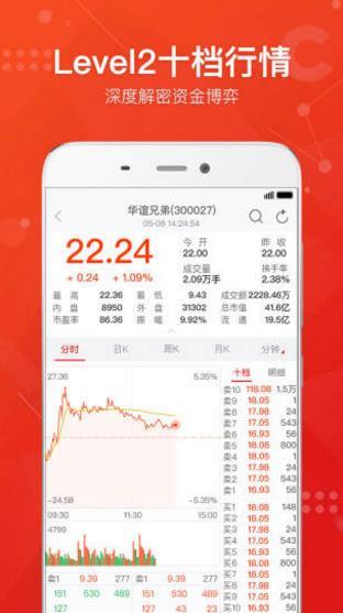 中信建投证券