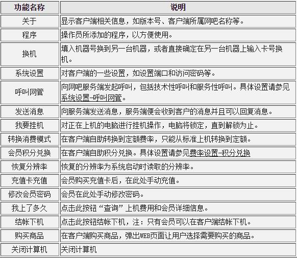 万象网管2008标准版