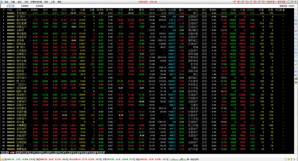 第一创业证券通达信集成版v6行情交易版