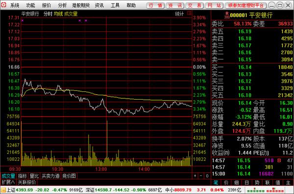 银泰证券通达信合一版银泰证券v6网上交易版