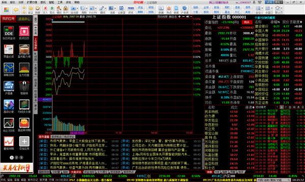 同花顺股票行情分析软件