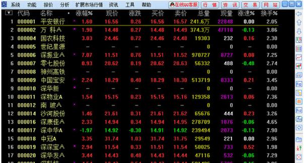 国海证券金贝壳