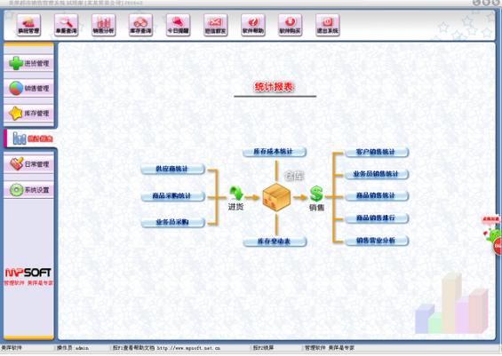 美萍超市管理系统