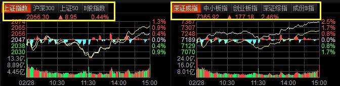 东方财富通炒股188bet