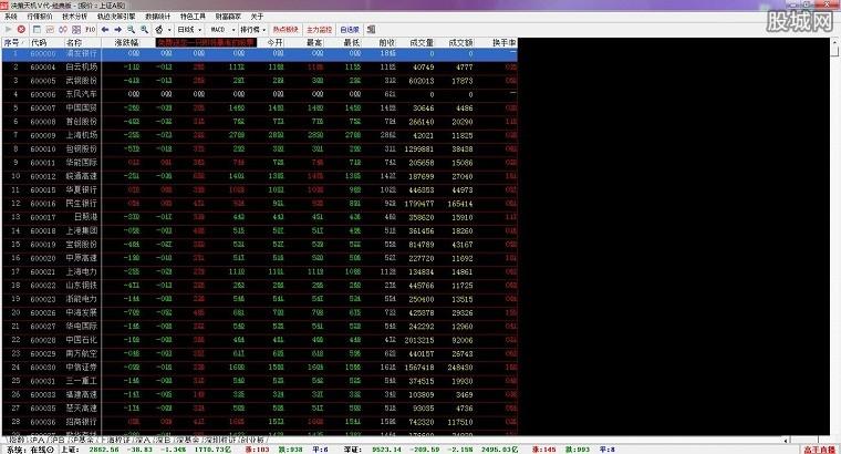 决策天机股票分析软件