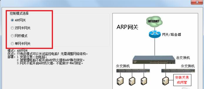 天易成網管軟件