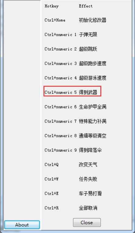 GTA5十二项修改器